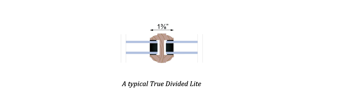 Product Insight: History of the True Divided Lite